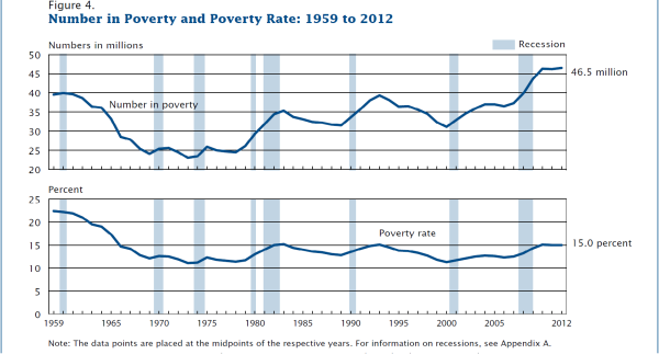 Census_Poverty