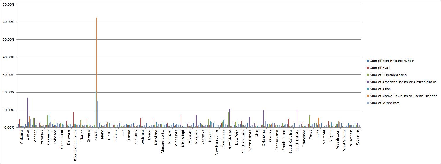 populationdistribution